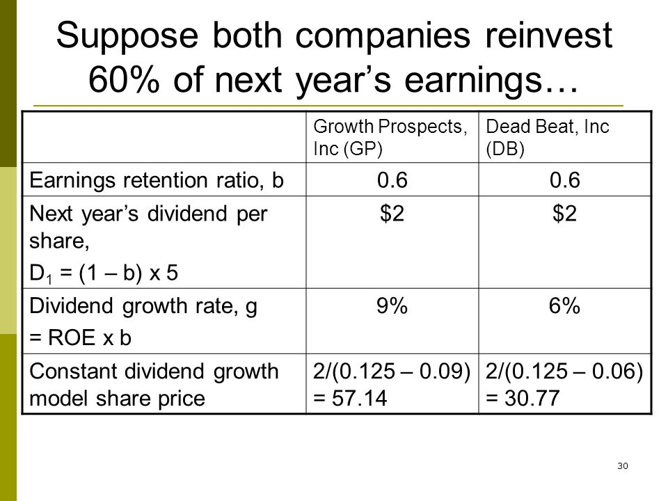 Suppose both companies reinvest 60% of next year's earnings…