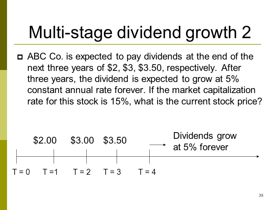Multi-stage dividend growth 2