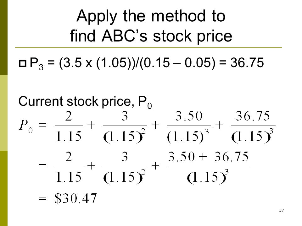 Apply the method to find ABC's stock price