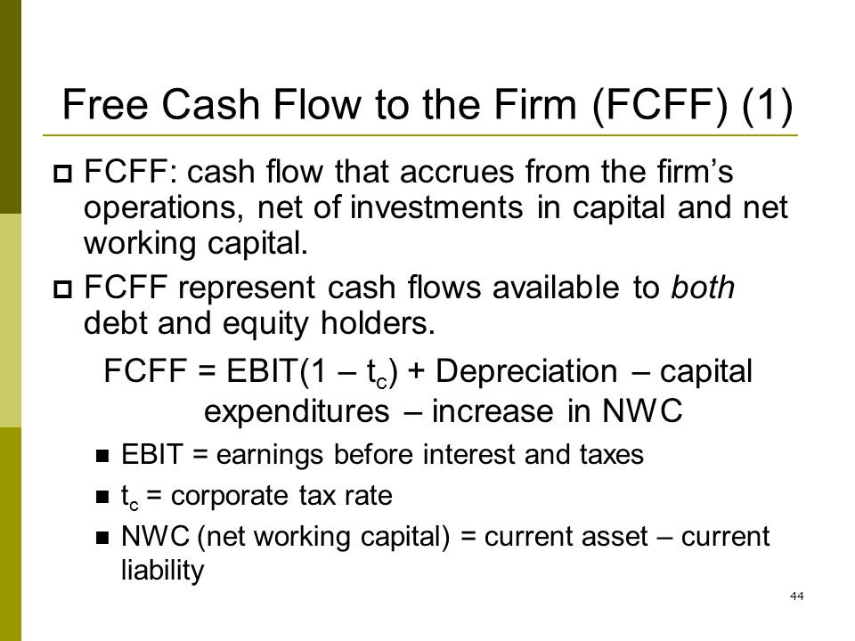 Free Cash Flow to the Firm (FCFF) (1)