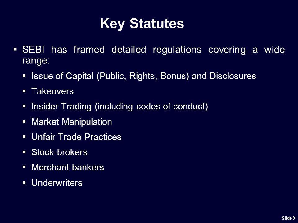 Key Statutes Foreign Institutional Investors Portfolio Managers