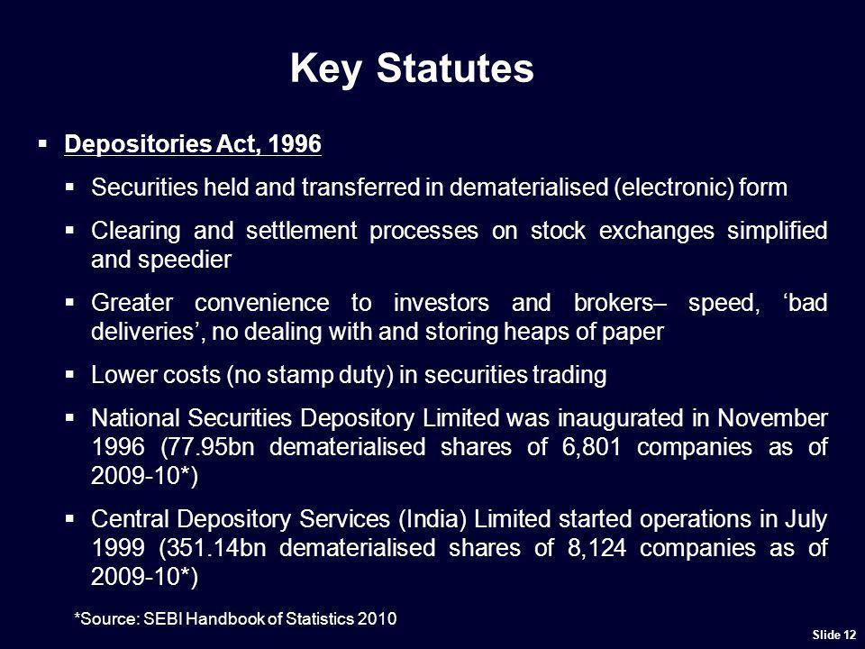 Key Statutes Securities Contracts (Regulation) Act, 1956