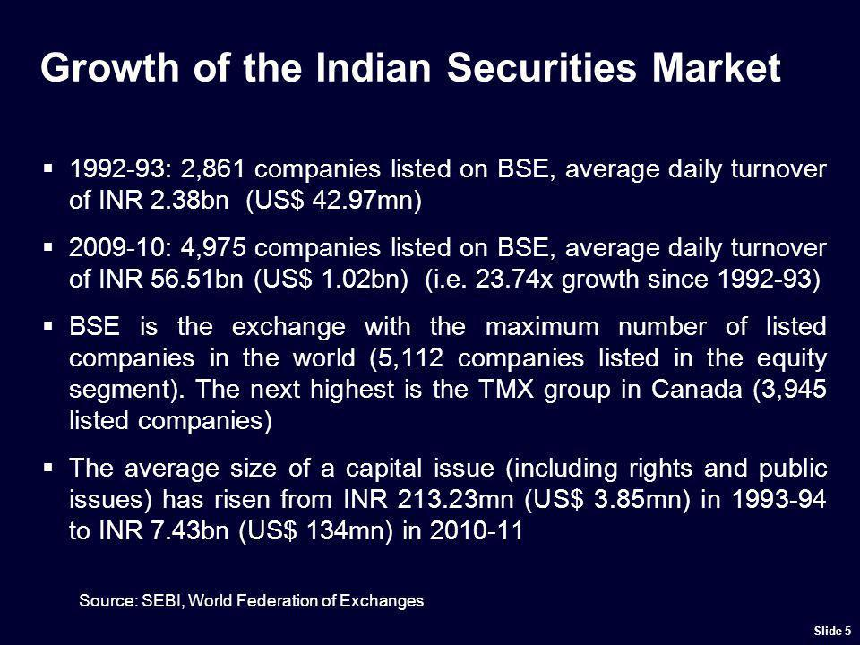 Growth of the Indian Securities Market