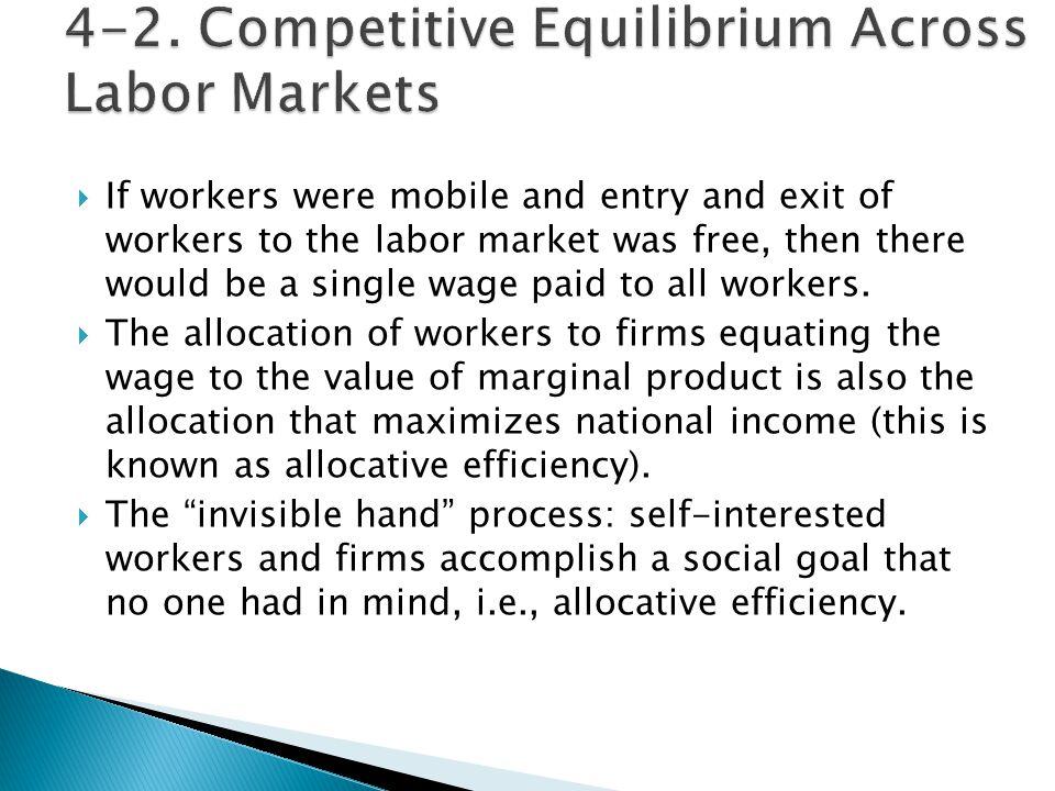 4-2. Competitive Equilibrium Across Labor Markets
