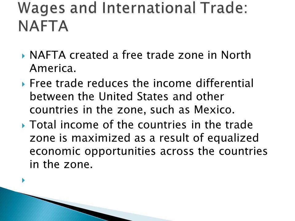 Wages and International Trade: NAFTA