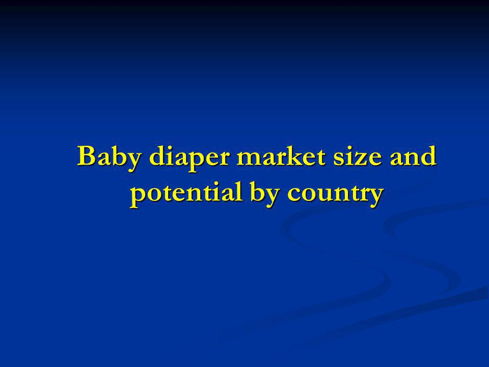 Baby diaper market size and potential by country