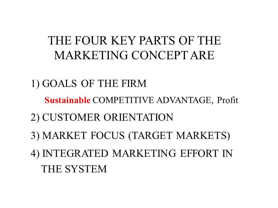 THE FOUR KEY PARTS OF THE MARKETING CONCEPT ARE