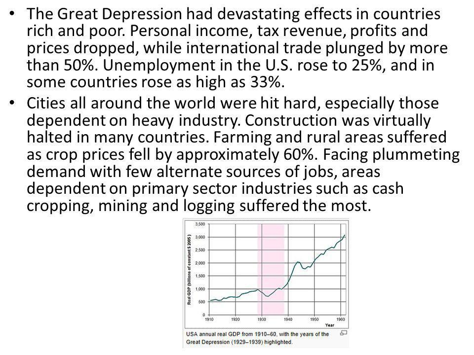 The Great Depression had devastating effects in countries rich and poor. Personal income, tax revenue, profits and prices dropped, while international trade plunged by more than 50%. Unemployment in the U.S. rose to 25%, and in some countries rose as high as 33%.