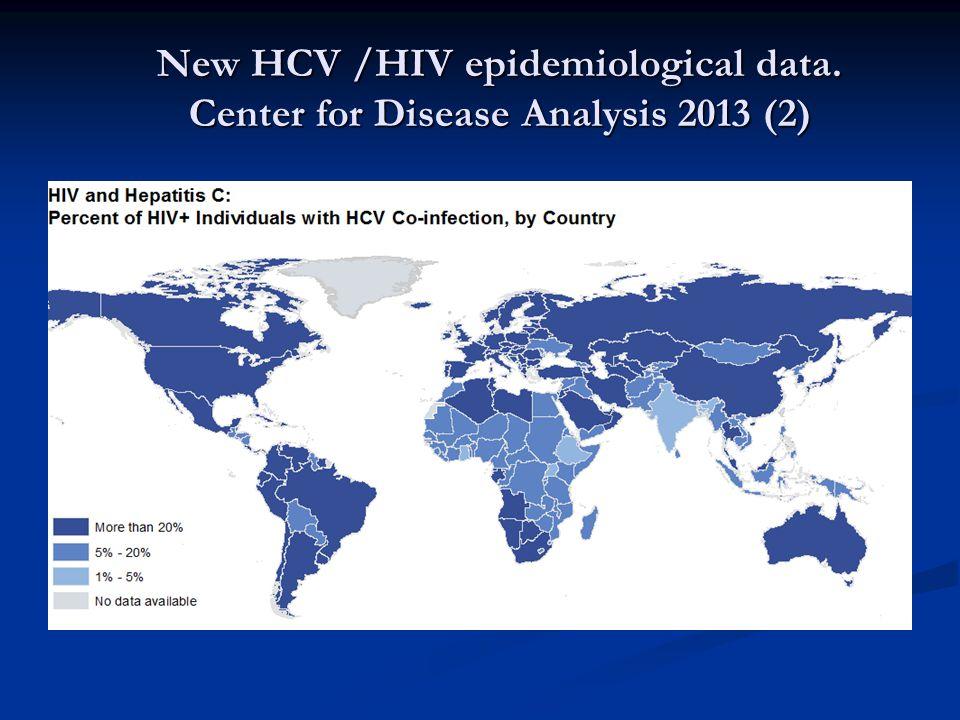 New HCV /HIV epidemiological data. Center for Disease Analysis 2013 (2)
