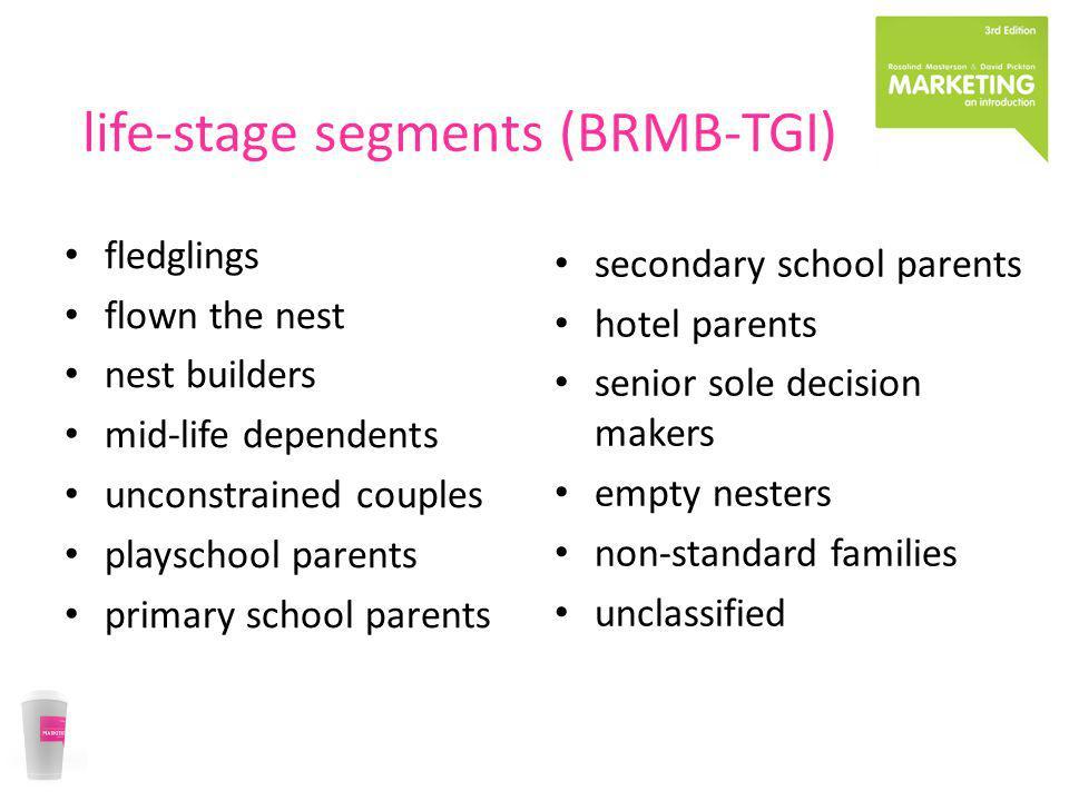life-stage segments (BRMB-TGI)
