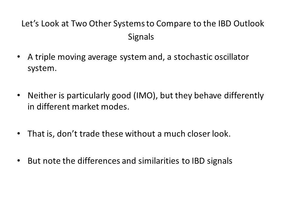 Let's Look at Two Other Systems to Compare to the IBD Outlook Signals