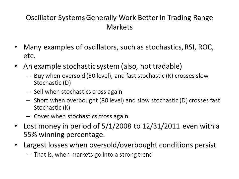 Oscillator Systems Generally Work Better in Trading Range Markets