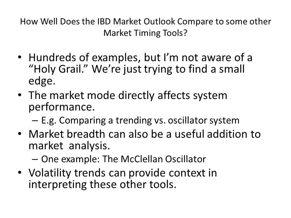 The market mode directly affects system performance.
