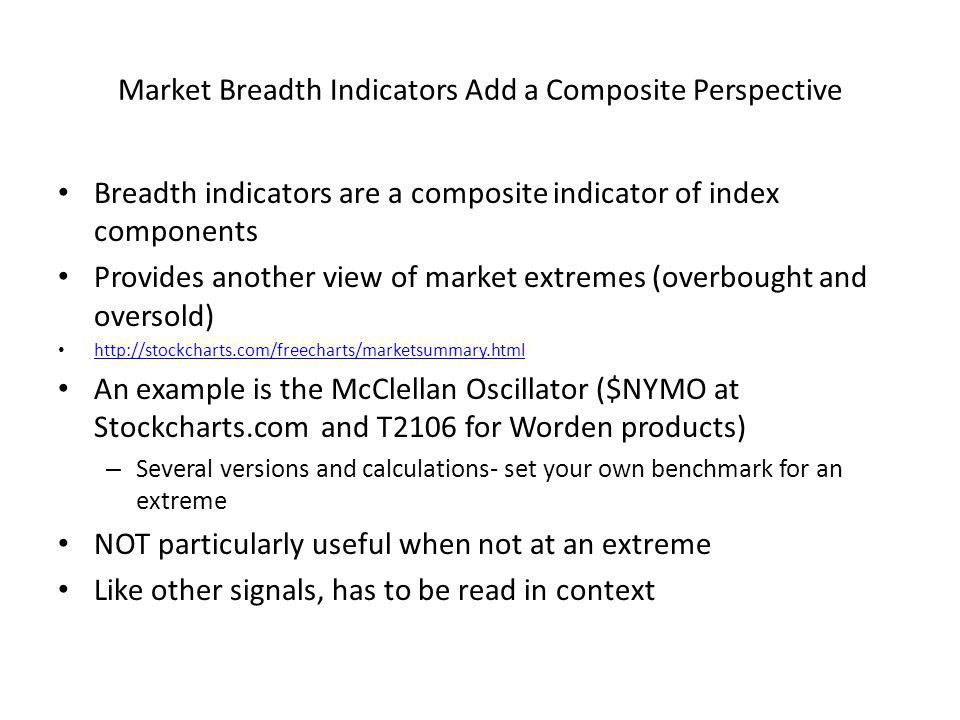 Market Breadth Indicators Add a Composite Perspective