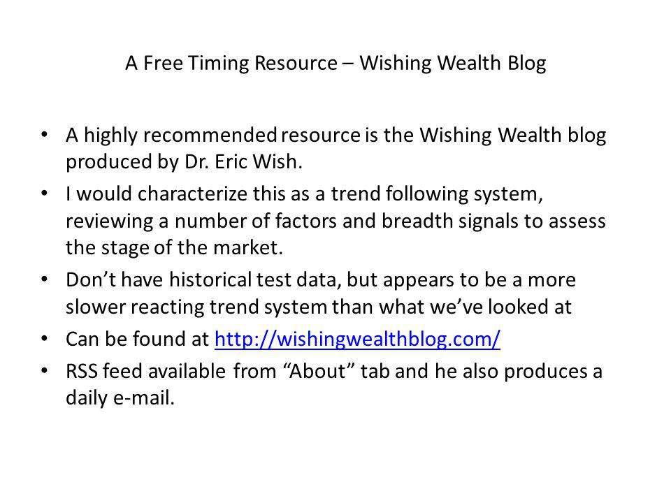 A Free Timing Resource – Wishing Wealth Blog