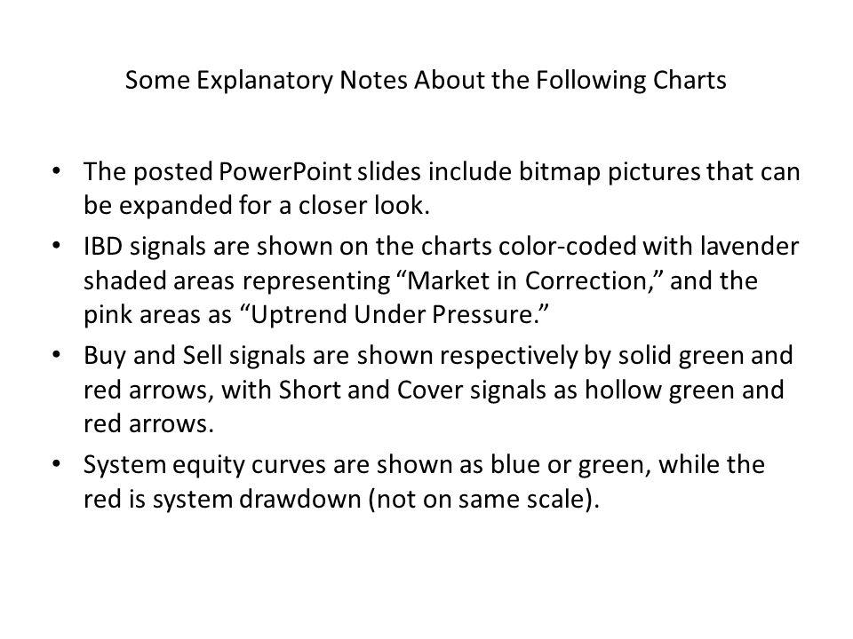 Some Explanatory Notes About the Following Charts