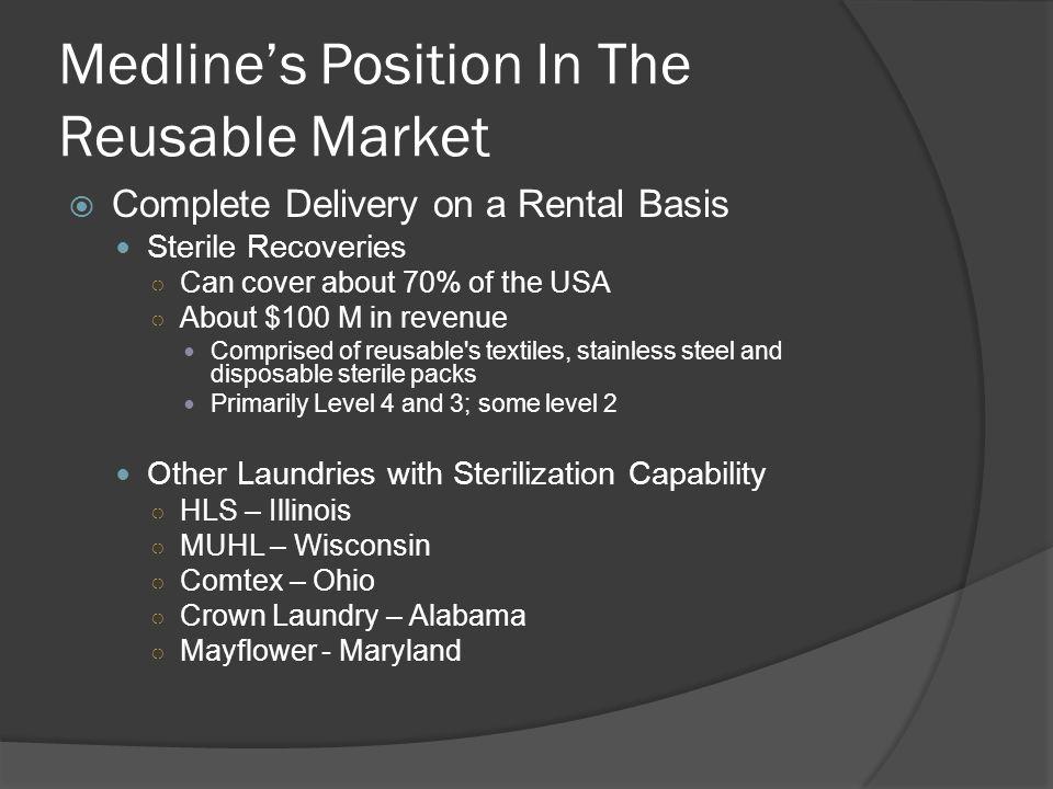 Medline's Position In The Reusable Market