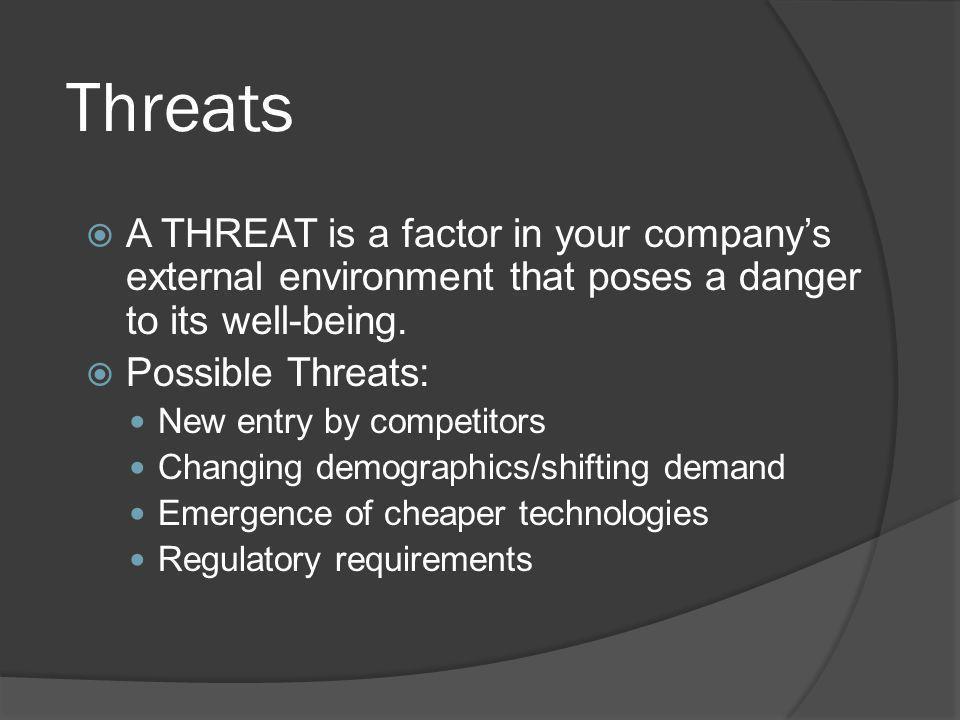 Threats A THREAT is a factor in your company's external environment that poses a danger to its well-being.