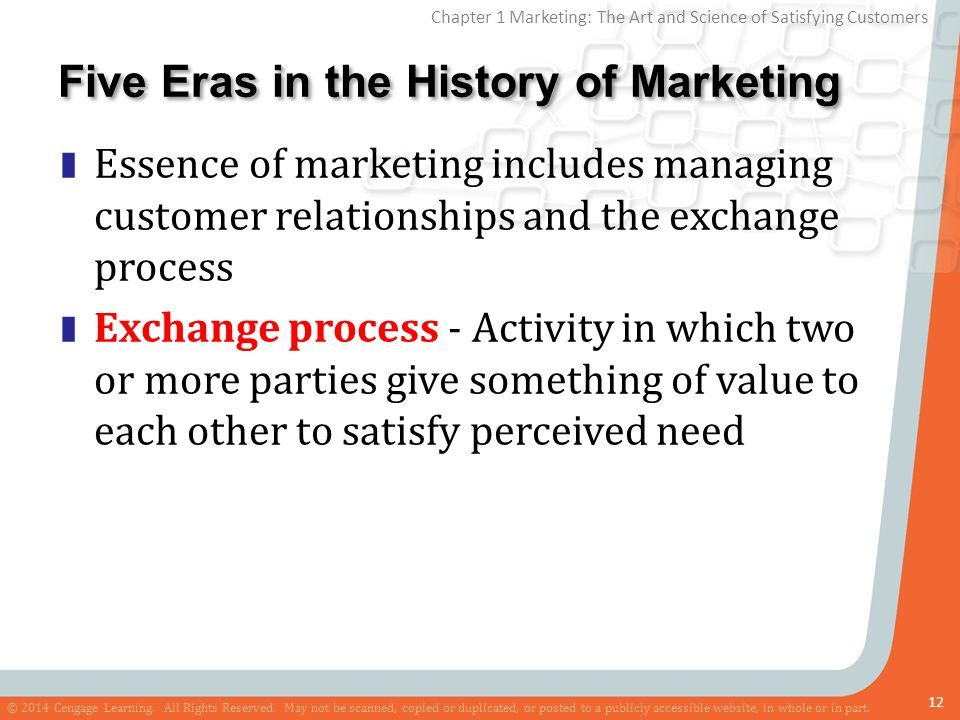 Five Eras in the History of Marketing