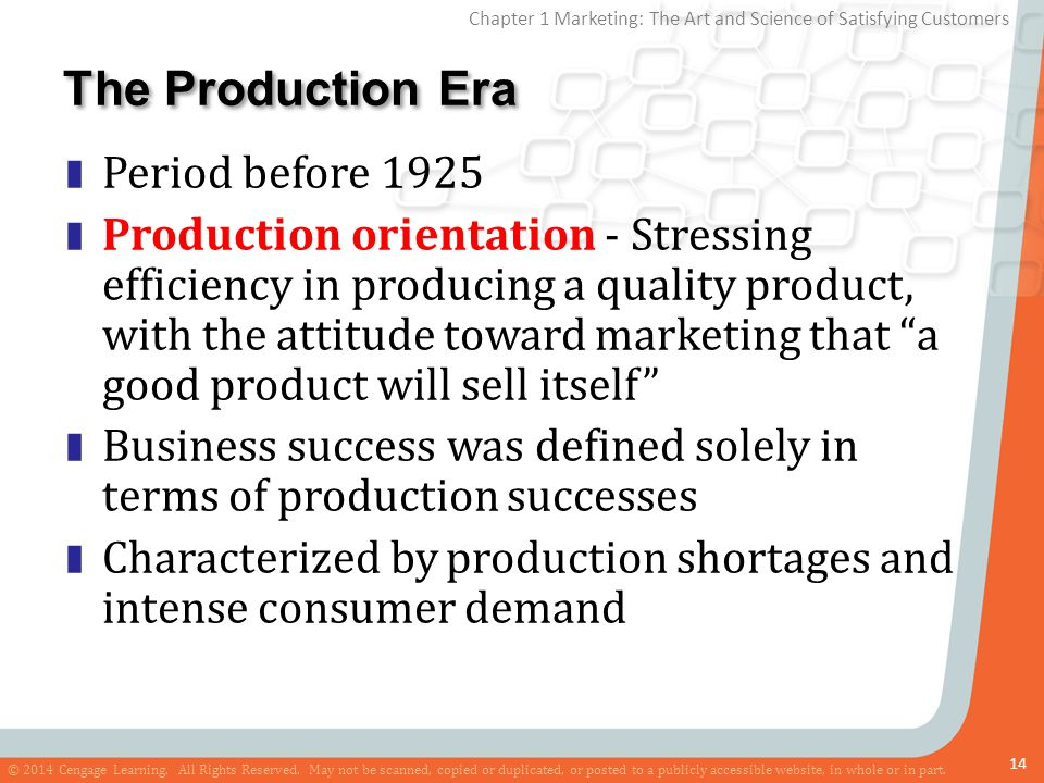 The Production Era Period before 1925