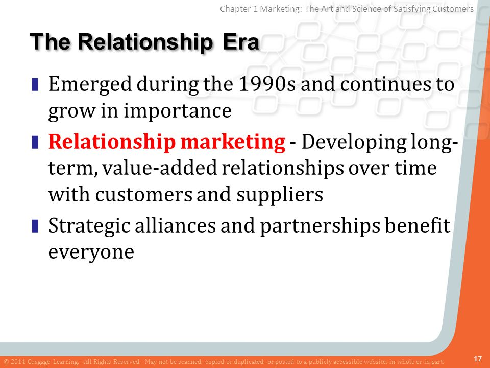 The Relationship Era Emerged during the 1990s and continues to grow in importance.