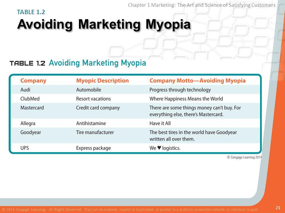 Avoiding Marketing Myopia