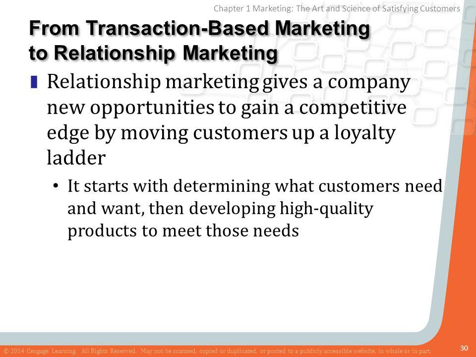 From Transaction-Based Marketing to Relationship Marketing