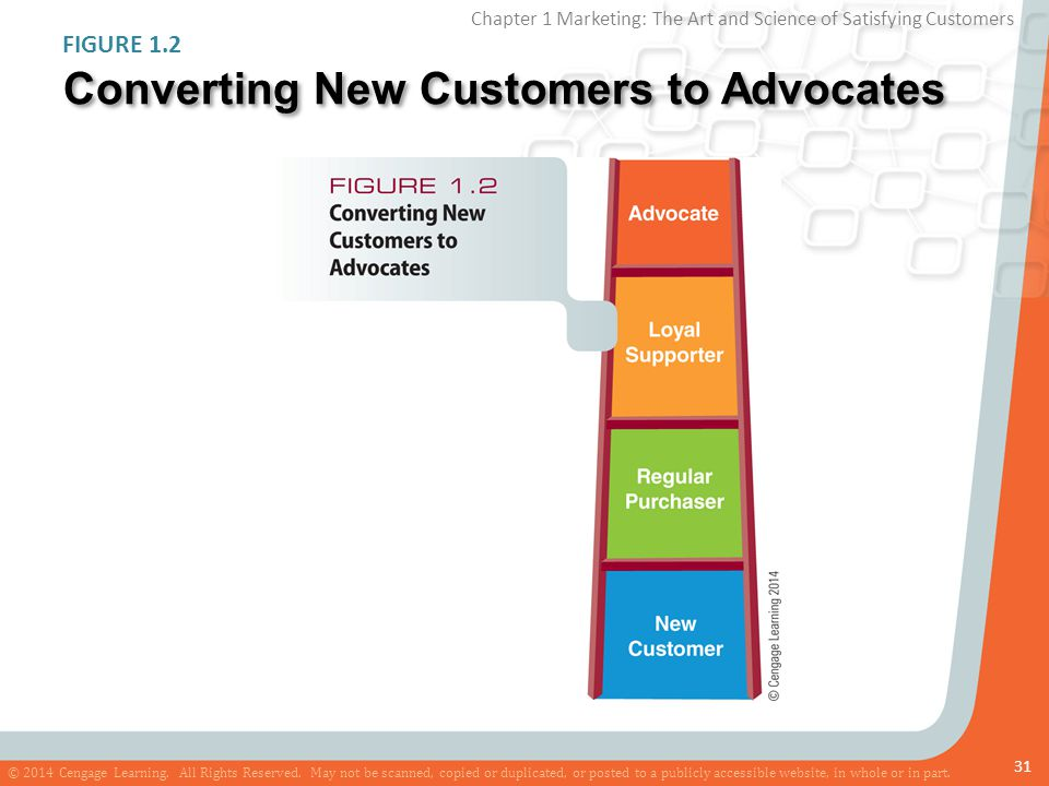 Converting New Customers to Advocates