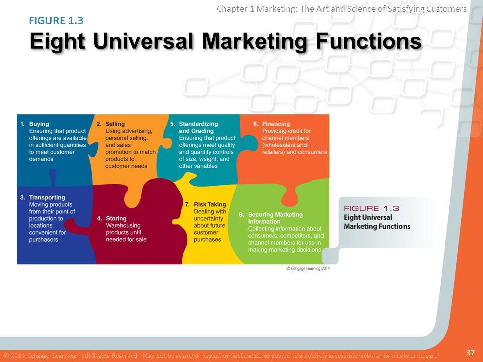 Eight Universal Marketing Functions