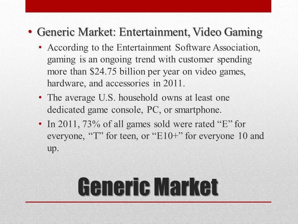 Generic Market Generic Market: Entertainment, Video Gaming