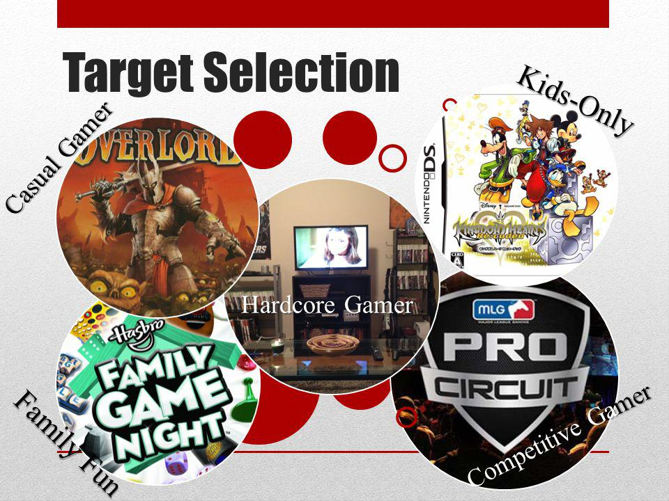 Target Selection Kids-Only Family Fun Casual Gamer Hardcore Gamer