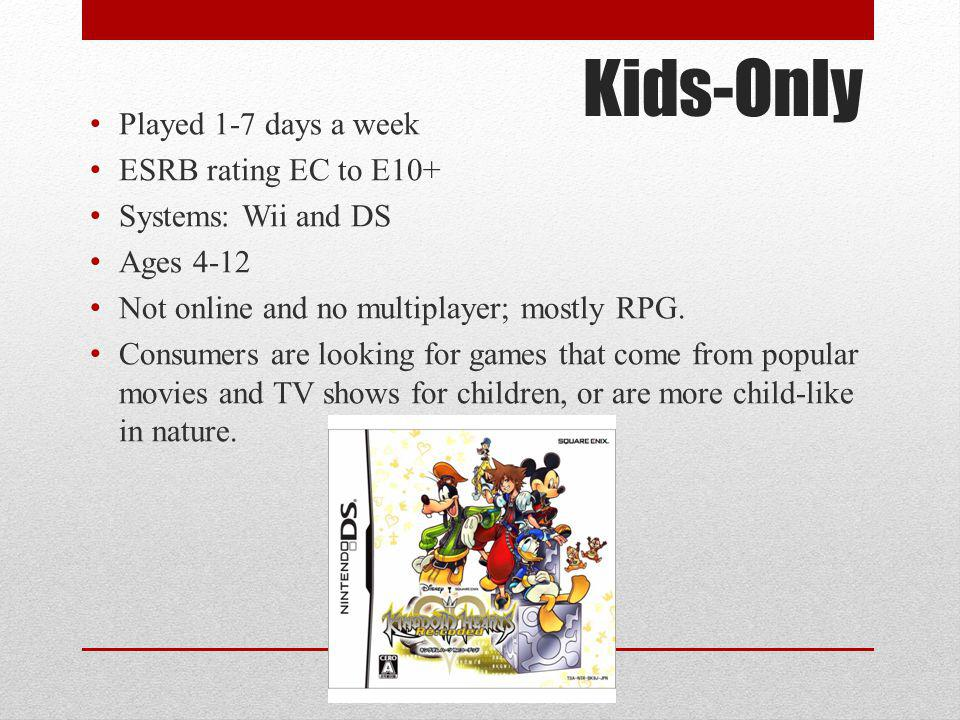 Kids-Only Played 1-7 days a week ESRB rating EC to E10+
