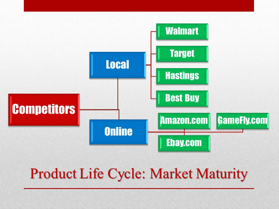 Product Life Cycle: Market Maturity