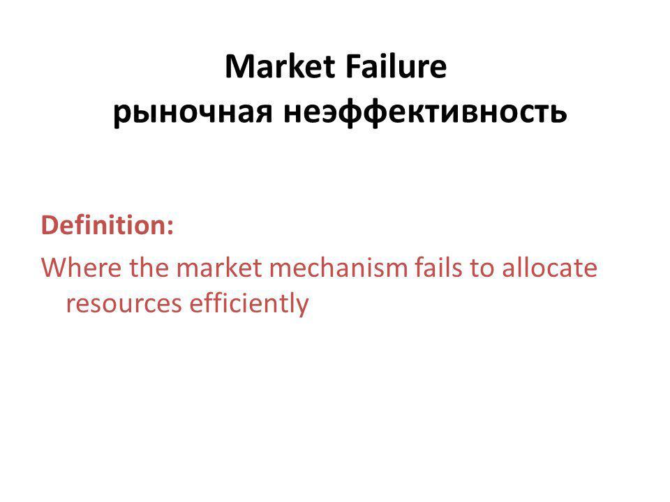Market Failure рыночная неэффективность