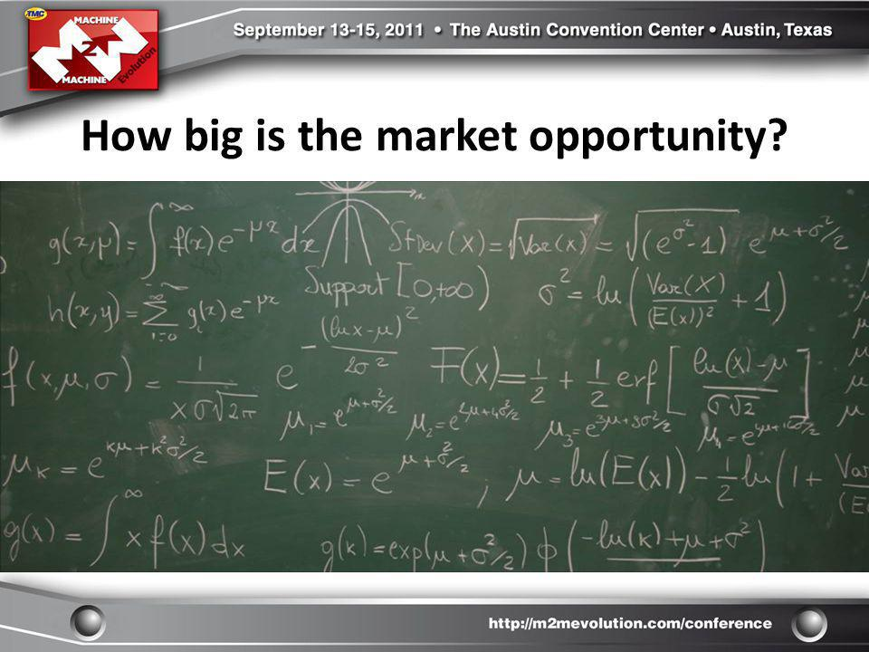 How big is the market opportunity