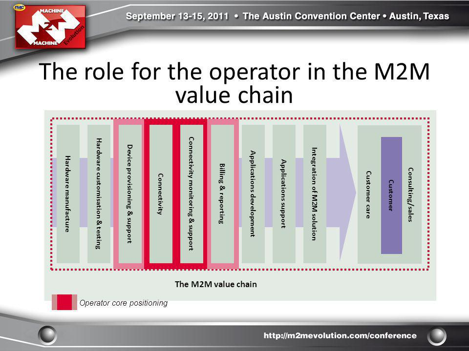 The role for the operator in the M2M value chain