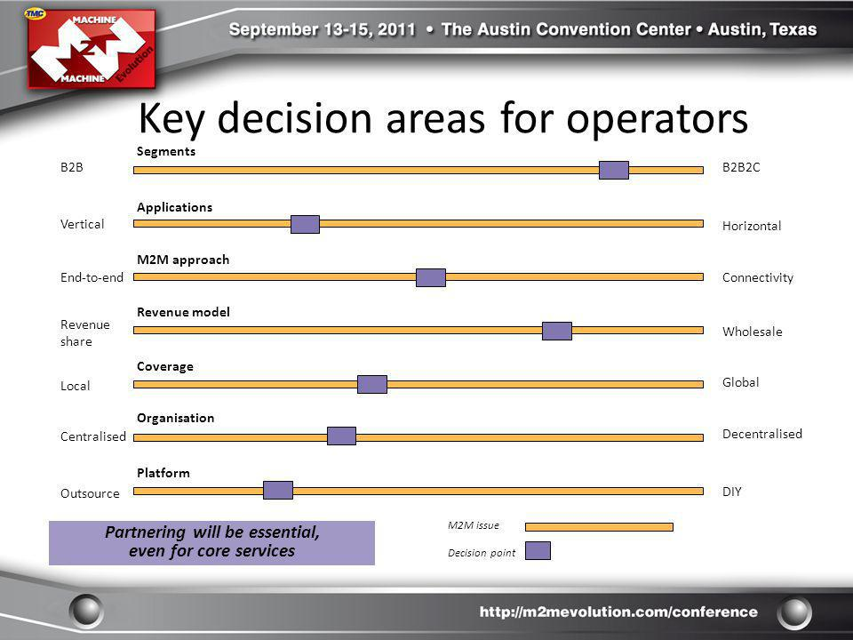 Key decision areas for operators