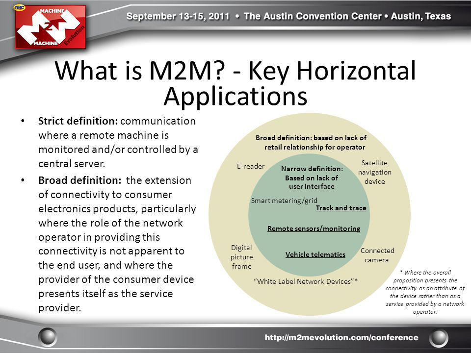 What is M2M - Key Horizontal Applications
