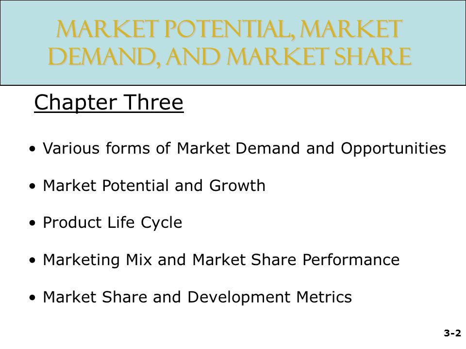 Market Potential, Market Demand, and Market Share