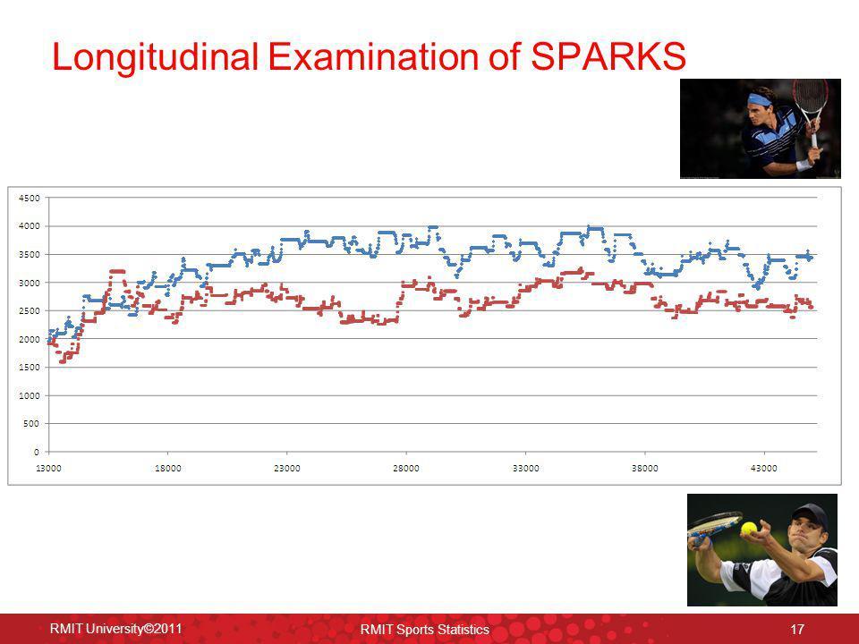 Longitudinal Examination of SPARKS