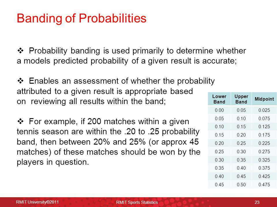 Banding of Probabilities