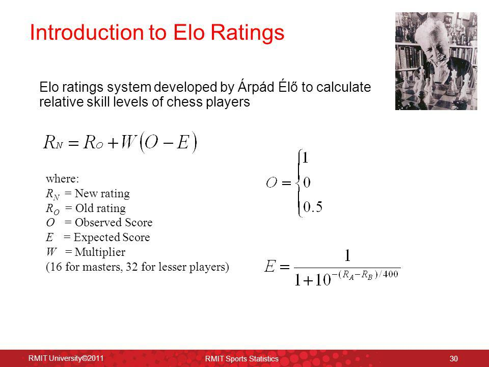 Introduction to Elo Ratings