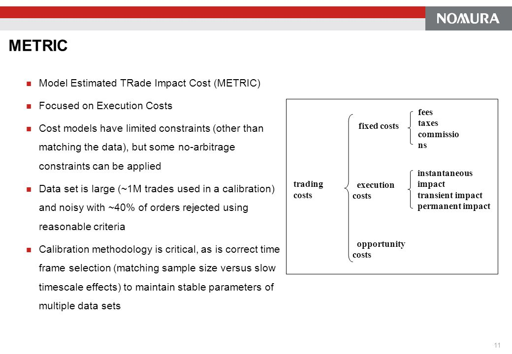 METRIC Model Estimated TRade Impact Cost (METRIC)