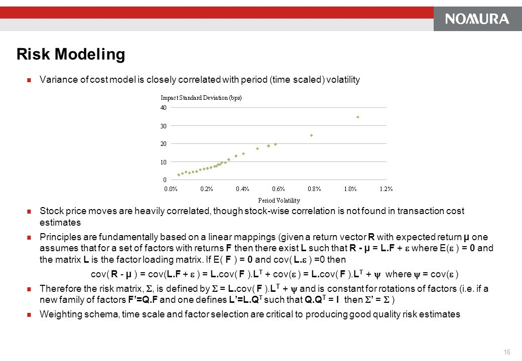 Risk Modeling Variance of cost model is closely correlated with period (time scaled) volatility.