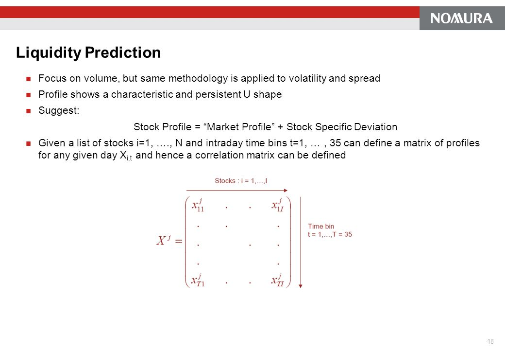 Stock Profile = Market Profile + Stock Specific Deviation