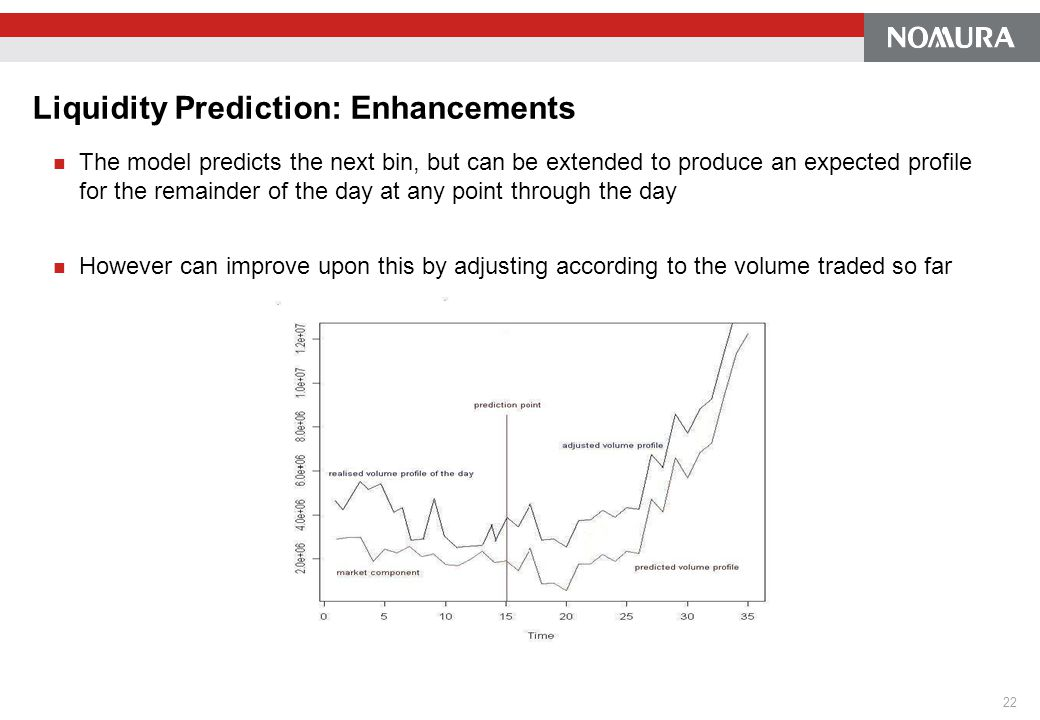 Liquidity Prediction: Enhancements