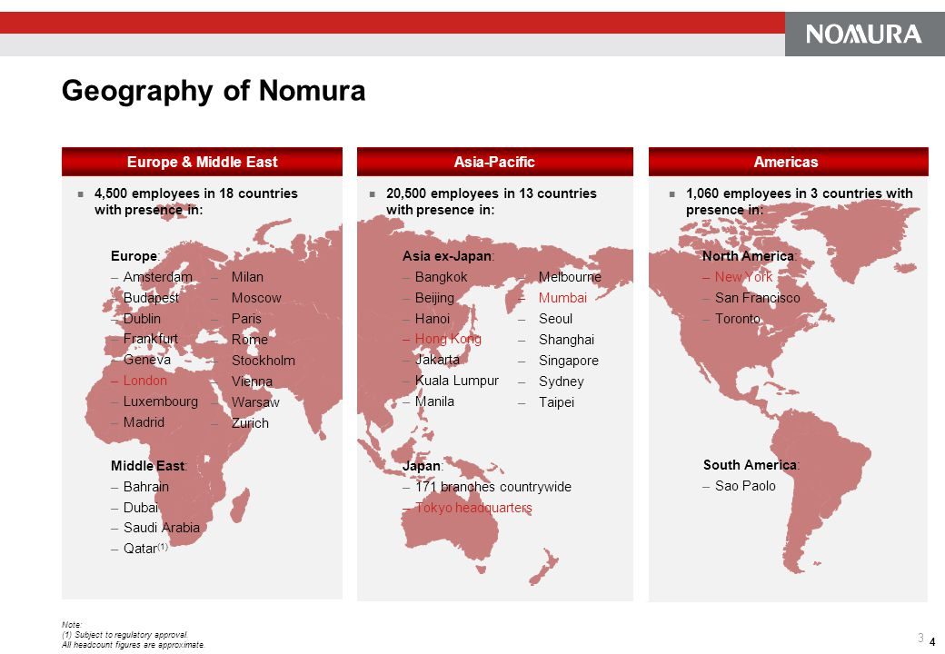 Geography of Nomura Europe & Middle East Asia-Pacific Americas 4