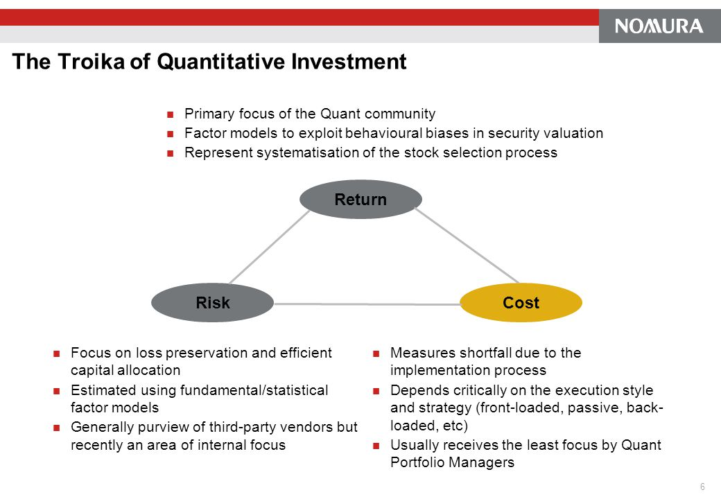 The Troika of Quantitative Investment
