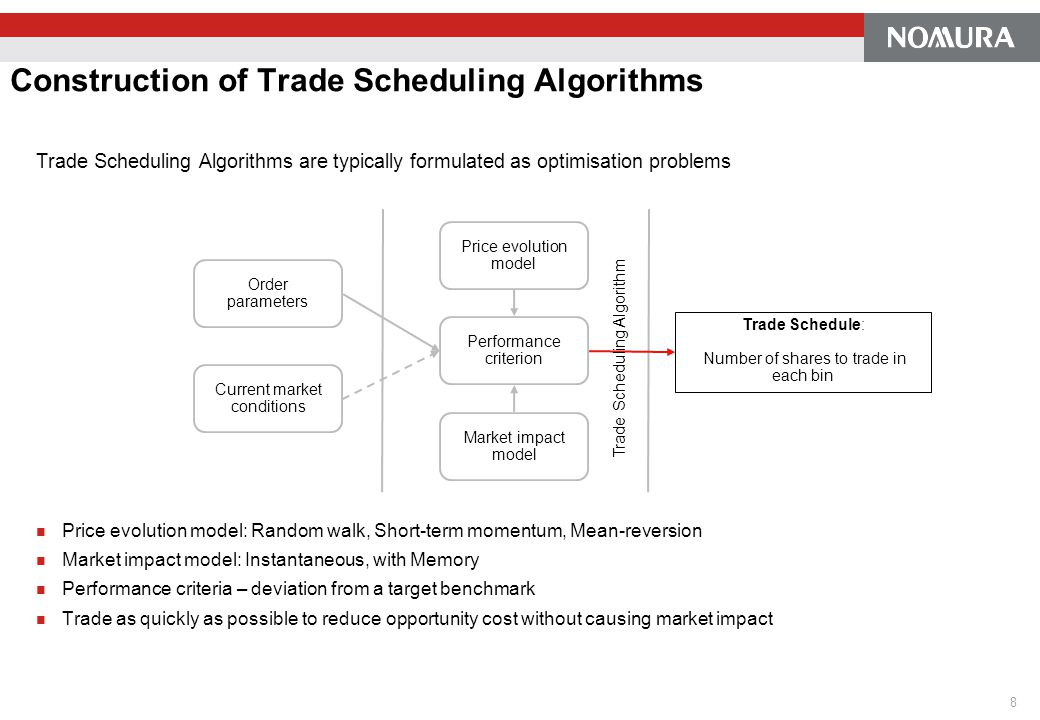 Construction of Trade Scheduling Algorithms