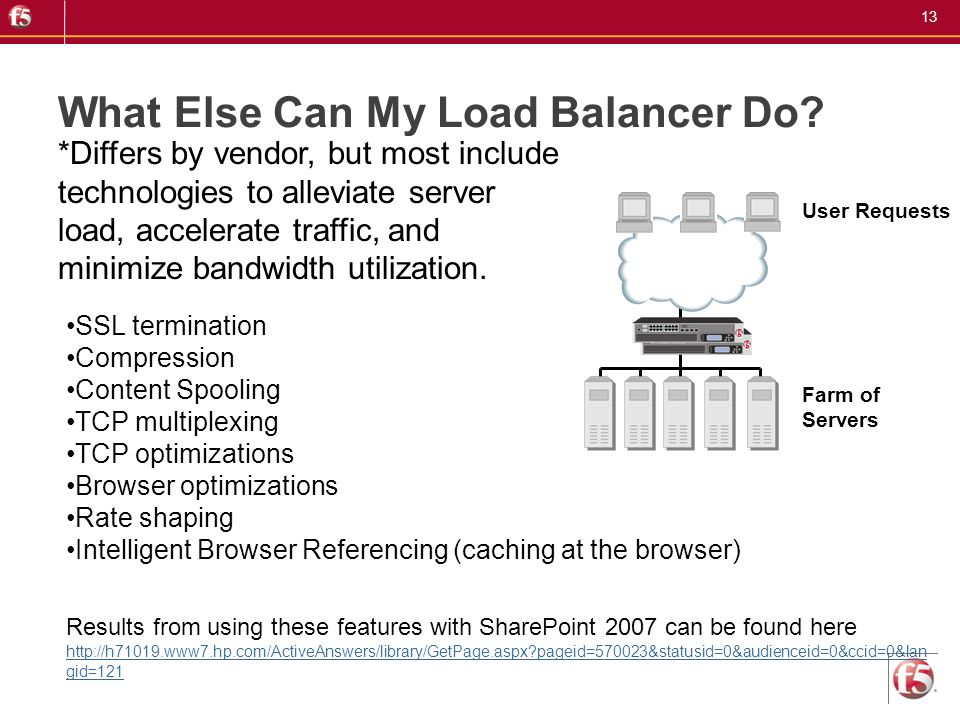 What Else Can My Load Balancer Do
